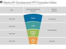 Media Kpi Development Ppt Examples Slides