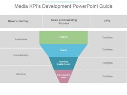 Media Kpis Development Powerpoint Guide