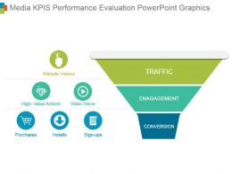 Media Kpis Performance Evaluation Powerpoint Graphics