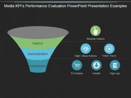 Media Kpis Performance Evaluation Powerpoint Presentation Examples