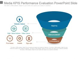 Media Kpis Performance Evaluation Powerpoint Slide