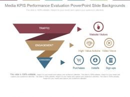 Media Kpis Performance Evaluation Powerpoint Slide Backgrounds