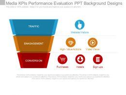 Media Kpis Performance Evaluation Ppt Background Designs