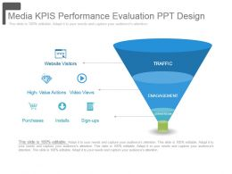 Media Kpis Performance Evaluation Ppt Design