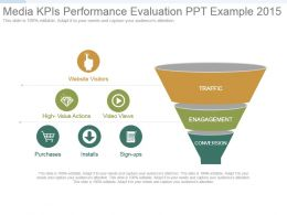 Media Kpis Performance Evaluation Ppt Example 2015