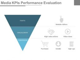 Media Kpis Performance Evaluation Ppt Slides