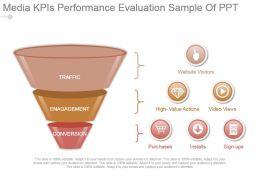 Media Kpis Performance Evaluation Sample Of Ppt