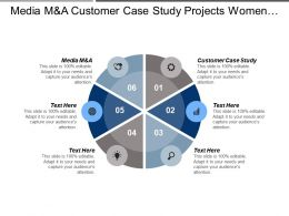 Media M And A Customer Case Study Projects Women Empowerment Cpb