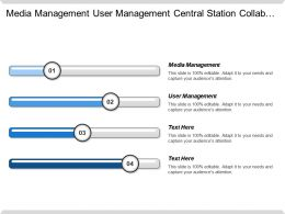 Media Management User Management Central Station Collaborative Support