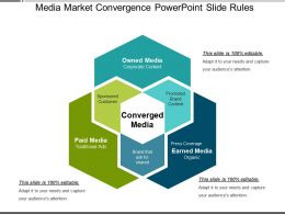 Media Market Convergence Powerpoint Slide Rules