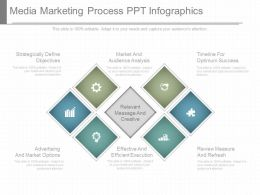 Media Marketing Process Ppt Infographics