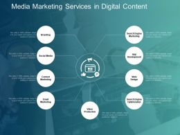 Media Marketing Services In Digital Content