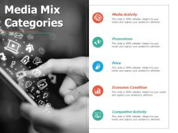 Media Mix Categories Ppt Portfolio Smartart