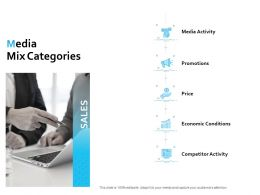 Media Mix Categories Ppt Powerpoint Presentation File Tips