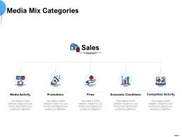 Media Mix Categories Ppt Powerpoint Presentation Outline Guidelines