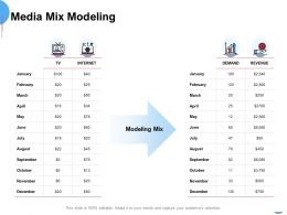 Media Mix Modeling Ppt Powerpoint Presentation Ideas Deck