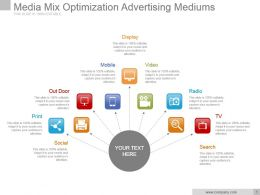 Media Mix Optimization Advertising Mediums Example Of Ppt