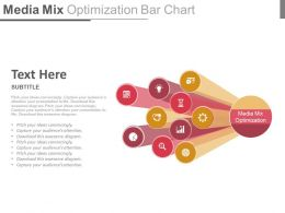 Media Mix Optimization Bar Chart Ppt Slides
