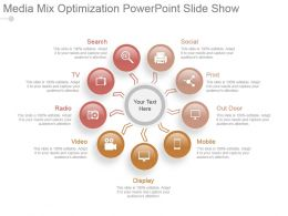 Media Mix Optimization Powerpoint Slide Show