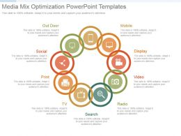 Media Mix Optimization Powerpoint Templates
