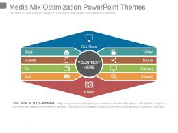 Media Mix Optimization Powerpoint Themes