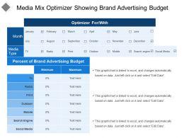Media Mix Optimizer Showing Brand Advertising Budget