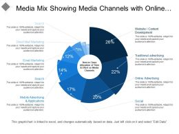 Media Mix Showing Media Channels With Online And Traditional Advertising