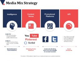 Media Mix Strategy Intelligence Content Venue Promotional Platforms Kpi
