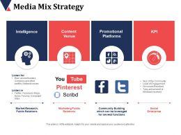 Media Mix Strategy Intelligence Content Venue Promotional Platforms Kpi