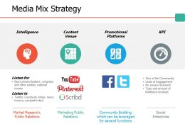 Media Mix Strategy Ppt Portfolio Vector