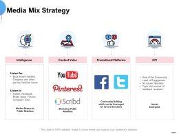 Media Mix Strategy Ppt Powerpoint Presentation Ideas Mockup