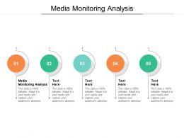 Media Monitoring Analysis Ppt Powerpoint Presentation Model Slides Cpb