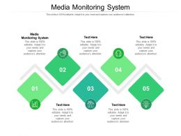 Media Monitoring System Ppt Powerpoint Presentation File Mockup Cpb
