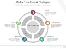 Media Objectives And Strategies Powerpoint Slide Designs