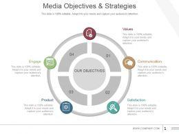 media_objectives_and_strategies_powerpoint_slide_designs_Slide01