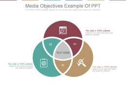 Media Objectives Example Of Ppt