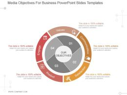 Media Objectives For Business Powerpoint Slides Templates