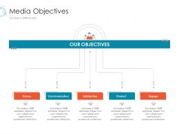 Media Objectives Online Marketing Tactics And Technological Orientation Ppt Icons