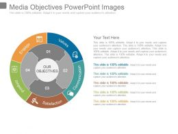 Media Objectives Powerpoint Images