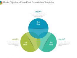 Media Objectives Powerpoint Presentation Templates