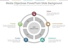Media Objectives Powerpoint Slide Background