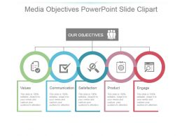 Media Objectives Powerpoint Slide Clipart