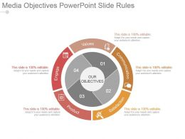 Media Objectives Powerpoint Slide Rules