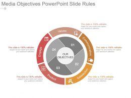 Media Objectives Powerpoint Slide Rules
