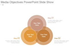 Media Objectives Powerpoint Slide Show