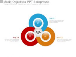 Media Objectives Ppt Background