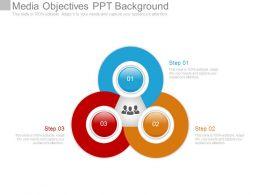 Media Objectives Ppt Background