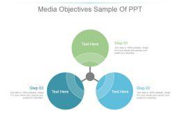 Media Objectives Sample Of Ppt
