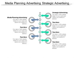 Media Planning Advertising Strategic Advertising Budgeting Financial Planning Cpb
