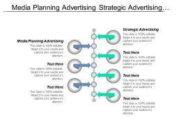 Media Planning Advertising Strategic Advertising Budgeting Financial Planning Cpb